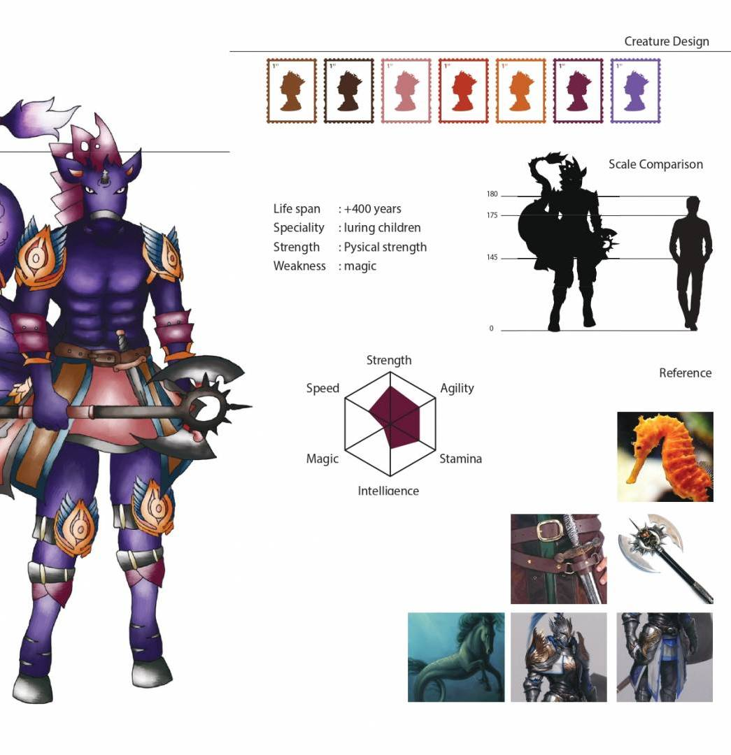 Learn How To Design A Character With Digital Art