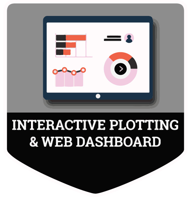 Learn All About Interactive Plots & Creating Web Dashboards (Livestream)