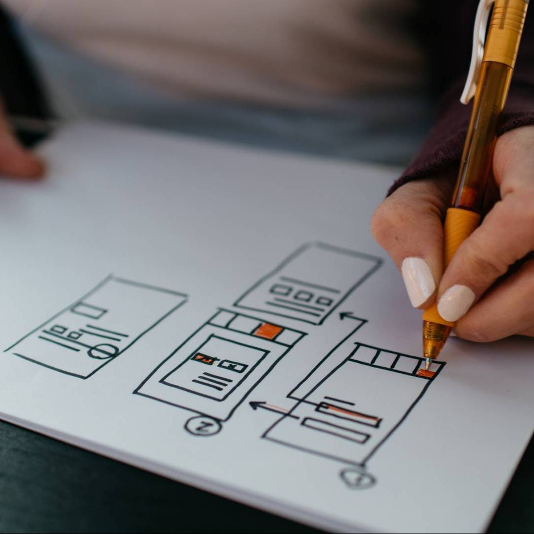 Learn All About UX Design